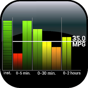 Fuel Economy for Torque Pro v2.4 build 15
